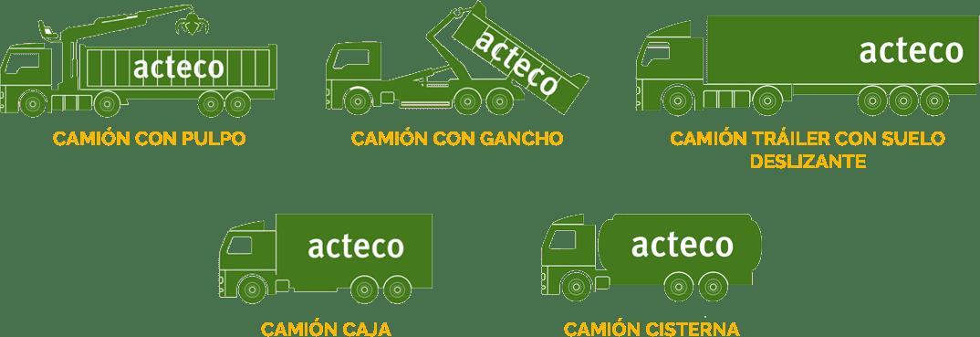 Recogida y transporte de residuos