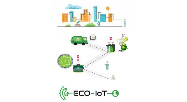Eco IOT